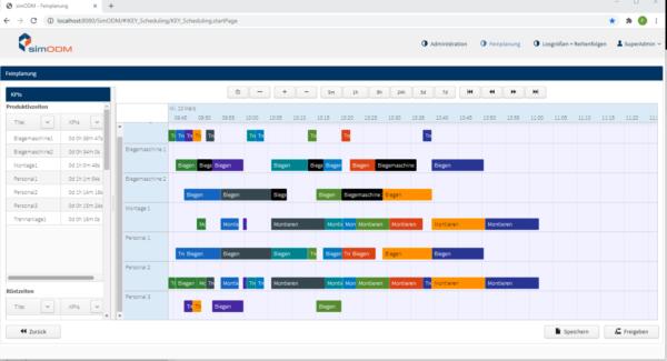 Gantt Chart zur Ergebnisvisualisierung der auftragsbasierten Reihenfolgeoptimierung